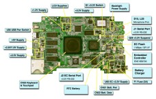 Laptop Motherboard details