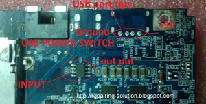 usb power CONTROLLER chip